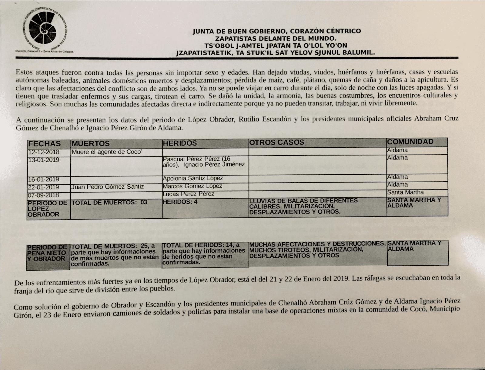 Registros de muertes_Junta de Gobierno Zapatista_5