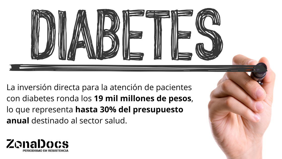 la diabetes es una enfermedad degenerativa humana